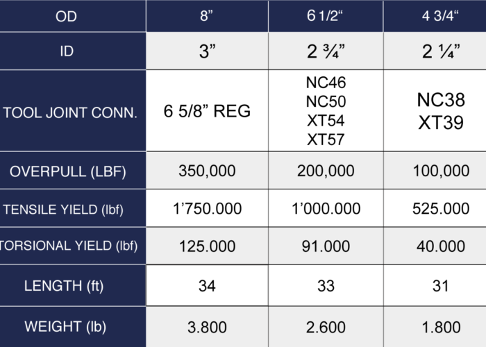 PTI-tabla-martillos-1-700x500
